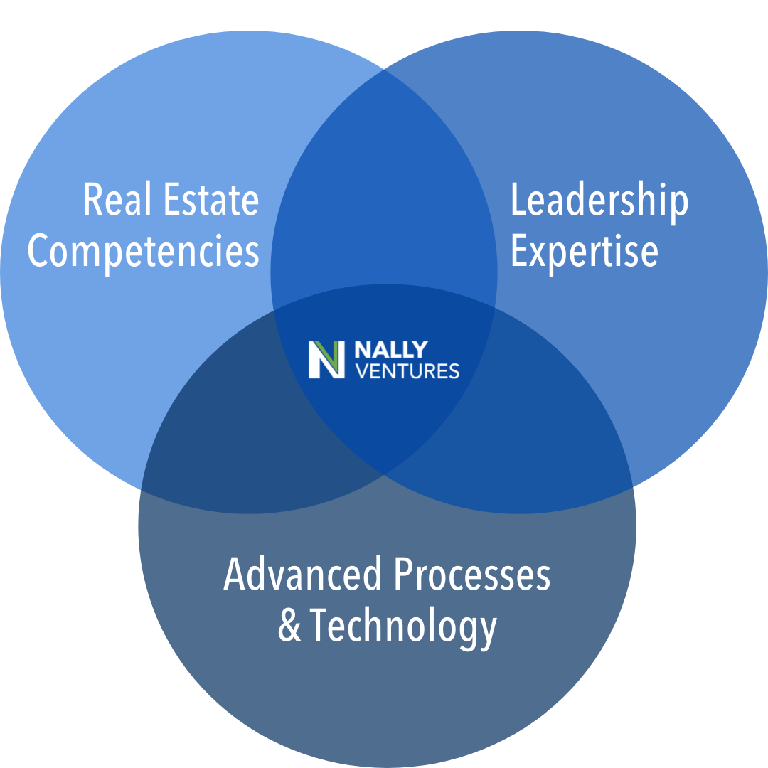 Real Estate Competencies_August 2021